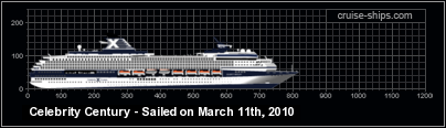 Compare Cruise Ships &amp; Cruise Lines - Nautical Cities